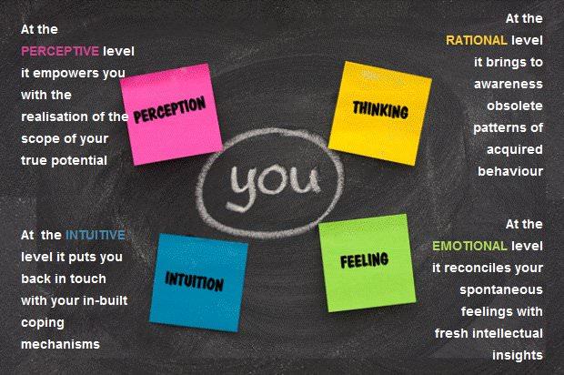 Holistic Personal Development Coaching